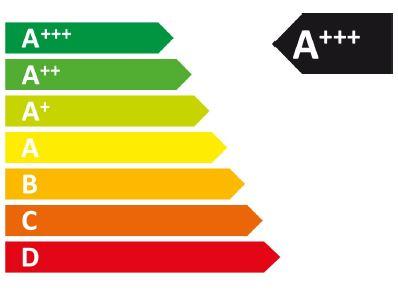 etykieta-energetyczna